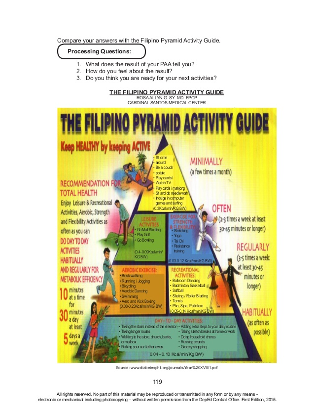 Philipines clipart daily activity U3 Pe10 19 lm