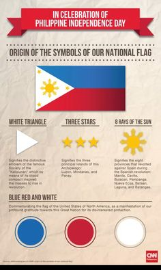 Philipines clipart daily activity Culture Corner: Flag Philippine activities