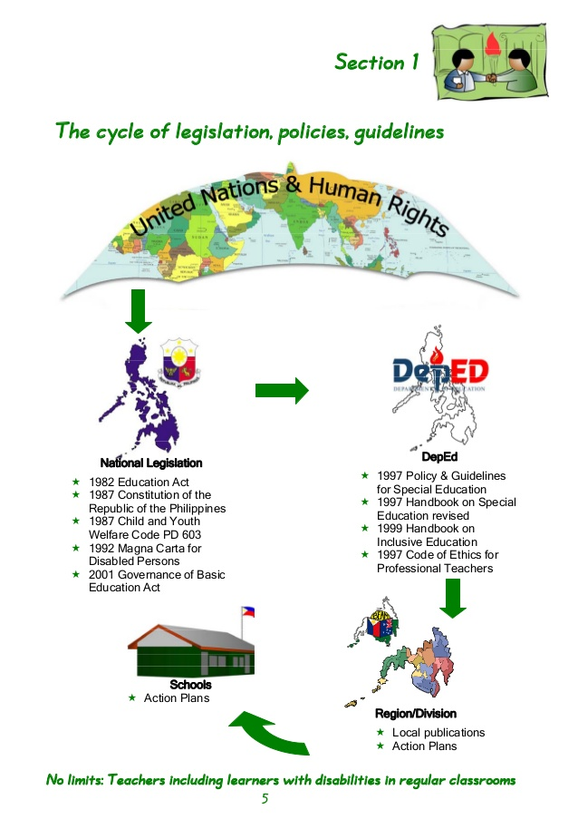 Phillipines clipart inclusive education #6