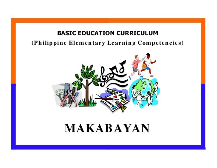 Phillipines clipart makabayan Via slideshare by Makabayan