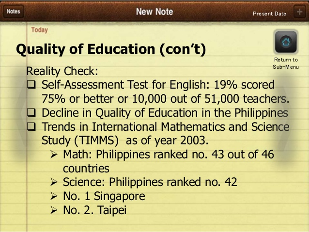 Phillipines clipart math education Quality System in the Issues