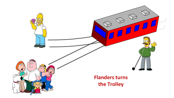 Philosopher clipart ancient history Tomkow Trolley com: Flanders turns