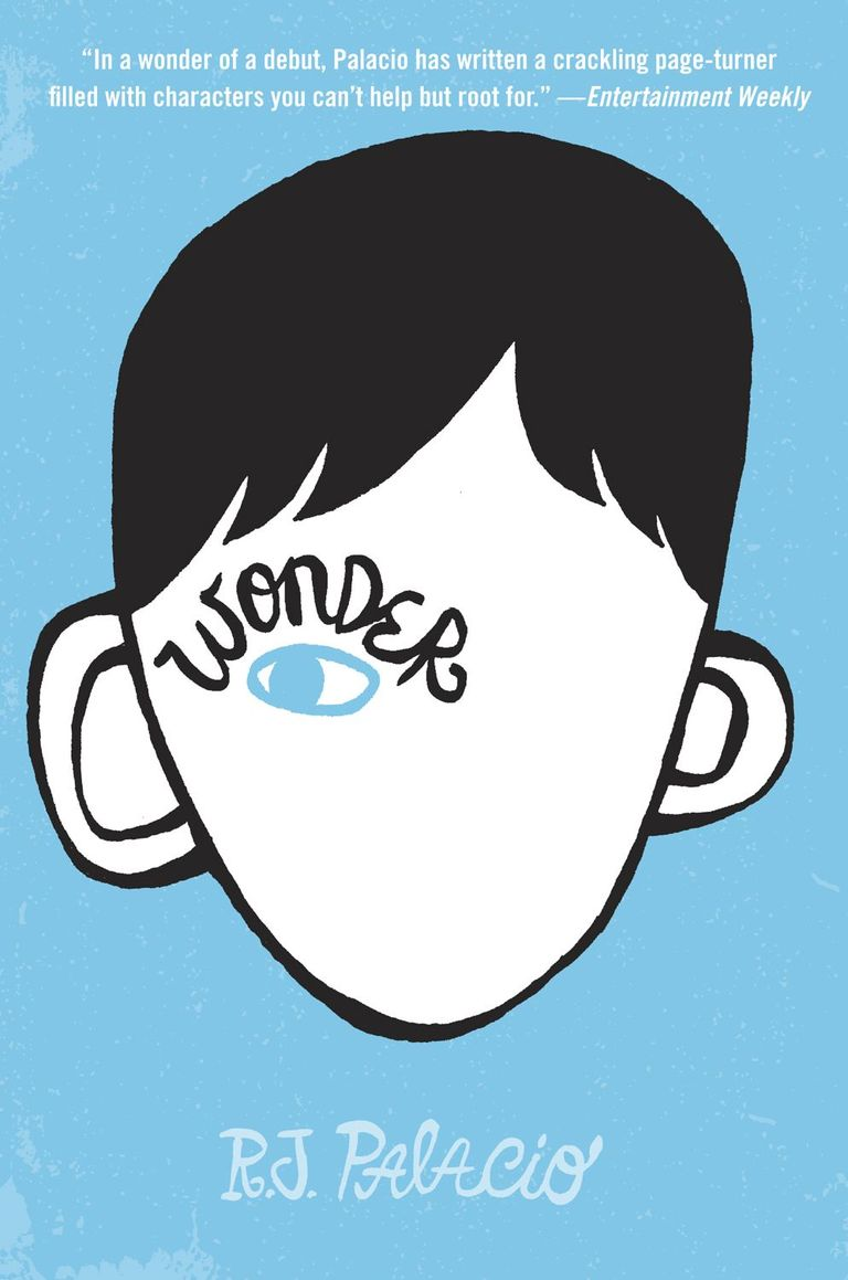 Philosophy clipart book report By grade R Wonder cover