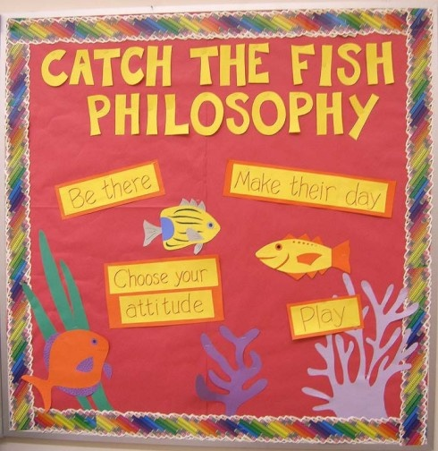 Philosophy clipart library class Best Fish ThemesLibrary Library Philosophy