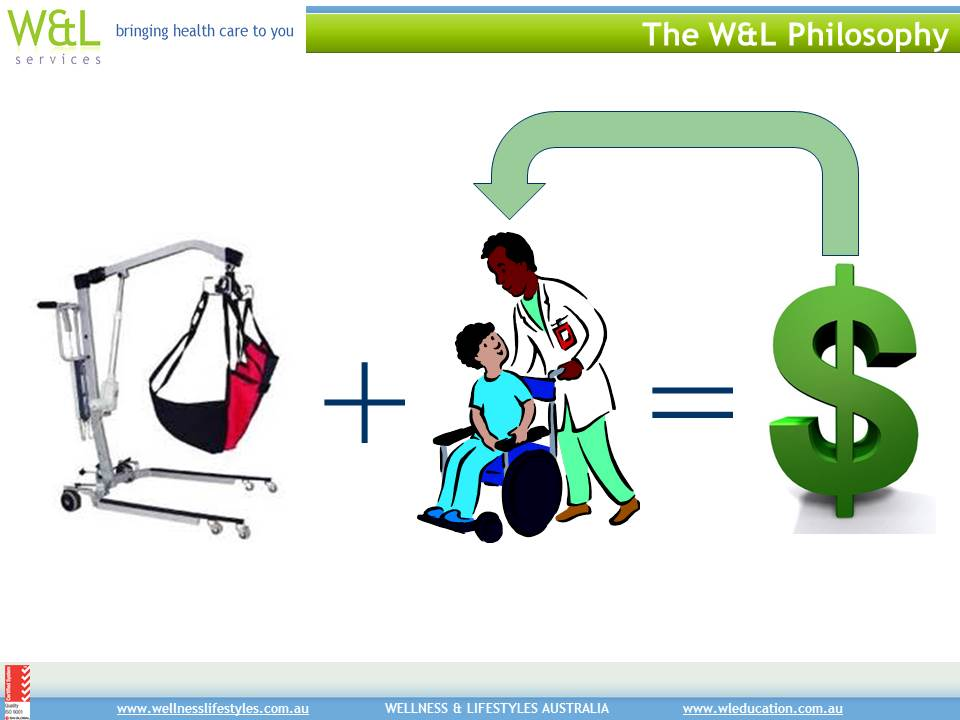 Philosophy clipart occupational therapy Physiotherapy and  W&L and
