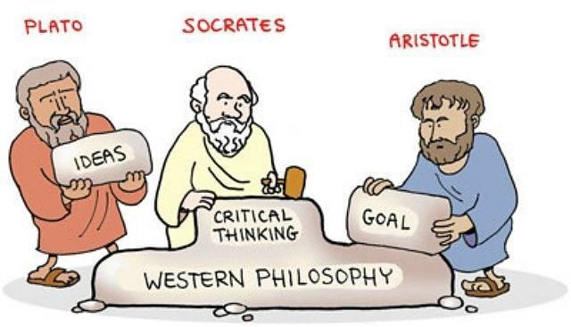 Philosophy clipart question Questions For  Philosophers Novel