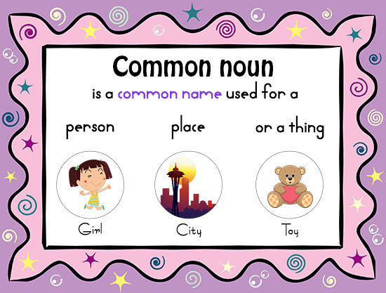 Lessons Tes Common Noun And