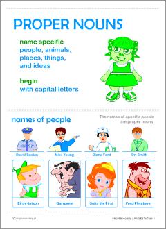 Learning nouns Set vs for