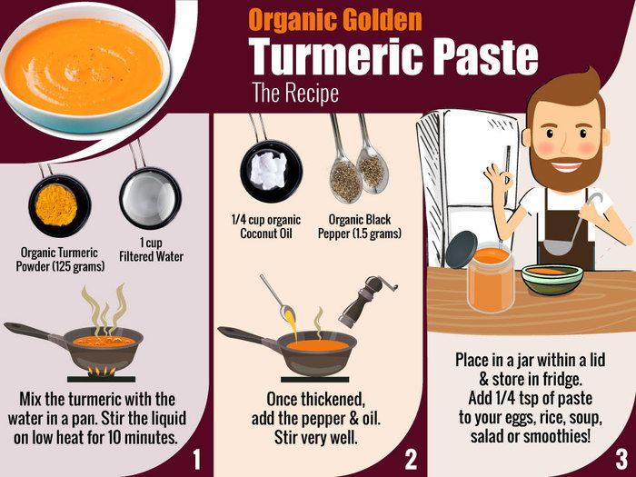 Pickle clipart turmeric Cancer Turmeric on ideas