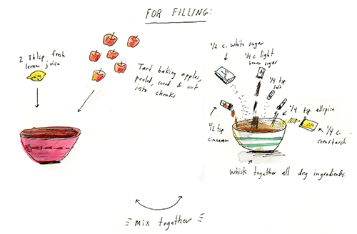Pies clipart recipe In Kitchen  With: Nothing
