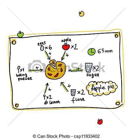 Pies clipart recipe Your pie pie Recipe sketch