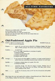 Pies clipart recipe Dated vintage Pies recipe old