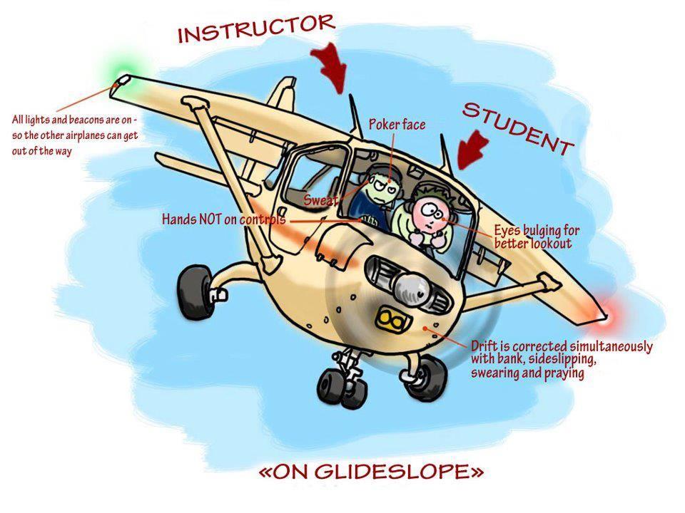 Pilot clipart fun Best on images Pinterest 396