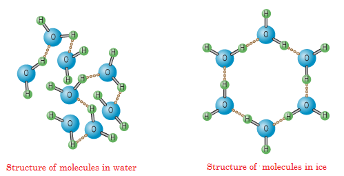 Pipe clipart liquid water Water molecules state expands bond