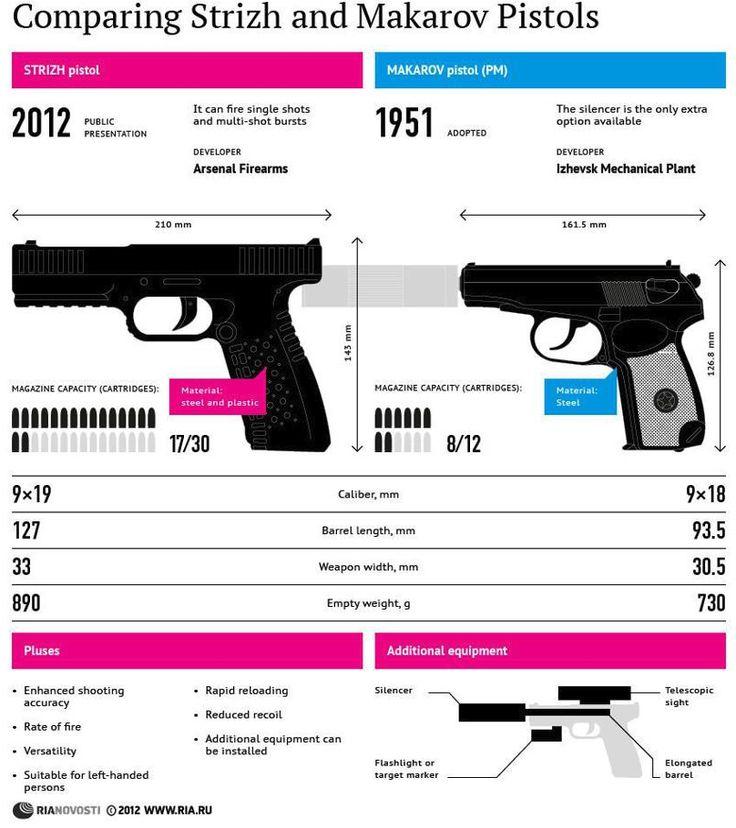 Pistol clipart 30 mm Pistol 35 » Armed shows