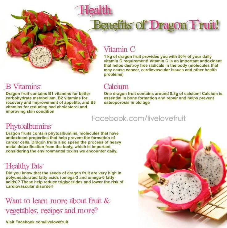 Pitaya clipart health Raw images about facts 25