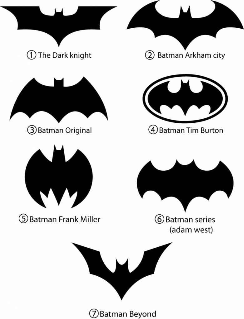 Pixel clipart batman symbol Coloring getcoloringpages Logo Batman Printable