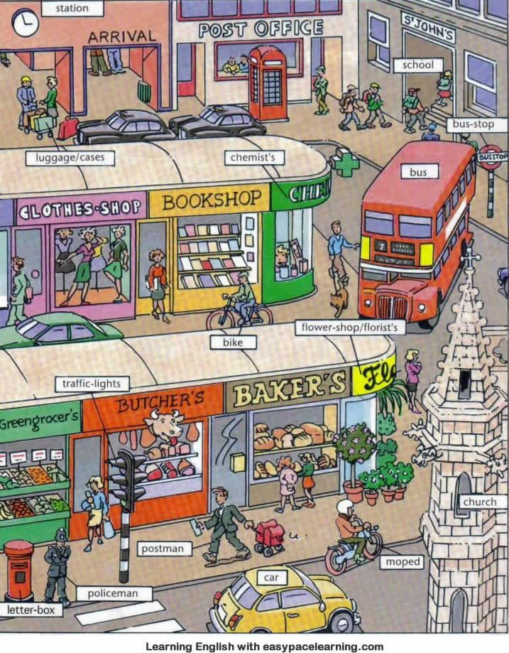 Places clipart city street English you in ideas find