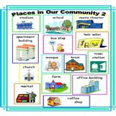 Places clipart different Places Clipart Community Clipart Places