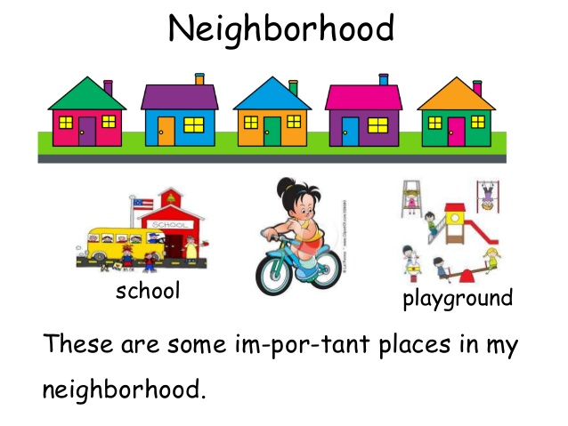 Places clipart neighborhood map #7
