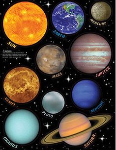 Planet clipart science collage And with Solar Earth System