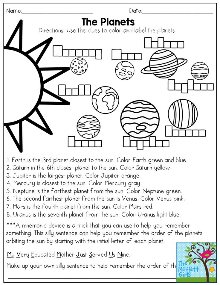 Planet clipart social science A Planets Best color ScienceSocial