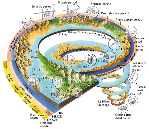Planet clipart social science About ScienceEarth · Pinterest 417