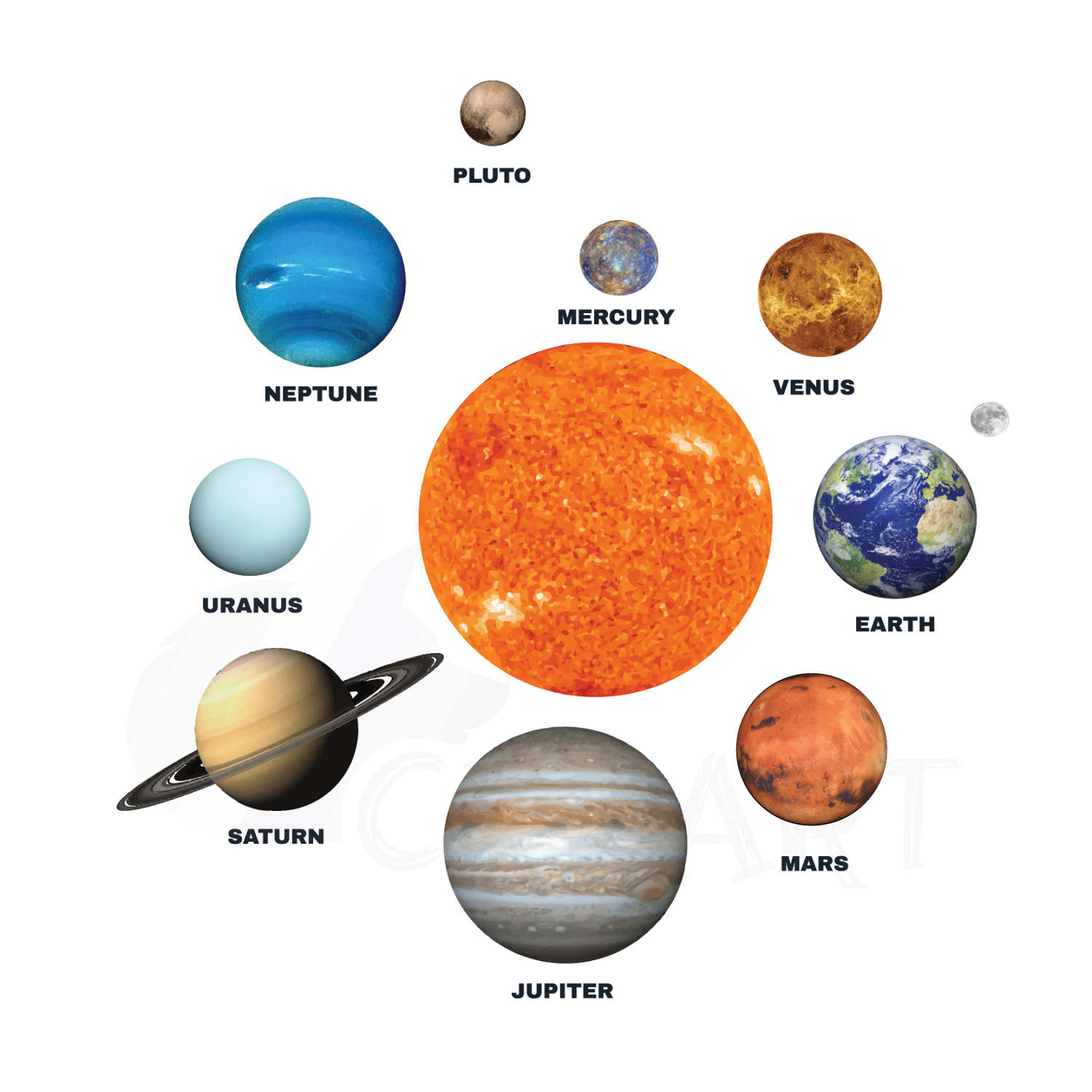 Planet clipart science collage Planets pack Sytem a PNG