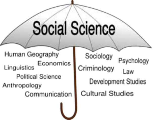 Planet clipart social science Science Science 12 Social Political