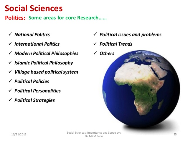 Planet clipart social science And sciences importance Social scope