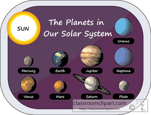 Space clipart solar system #8
