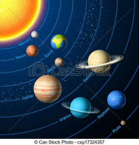 Planets clipart universe Illustrations incomible1/21;  Solar planets