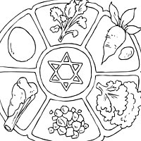 Plate clipart coloring page #8
