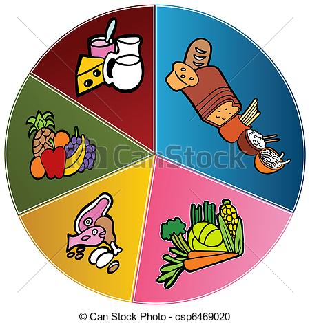 Carrot clipart nutritious food Healthy image Chart Food a