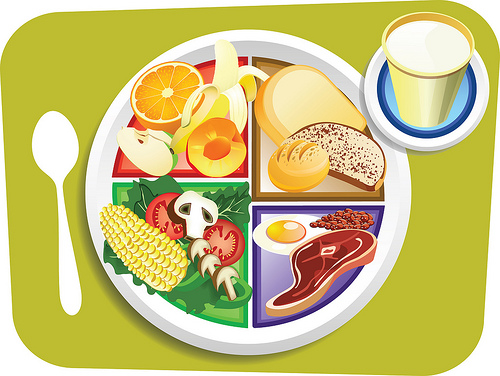 Cover clipart food platter Nutritional nutrition Cliparts art Cliparts
