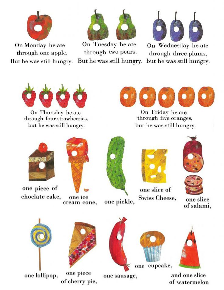 Plum clipart hungry caterpillar By be ideas uploaded Photo