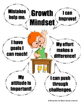 Poem clipart hard working student Image for result growth mindset