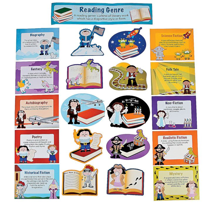 Poem clipart historical fiction 21 25+ Biography posters (including
