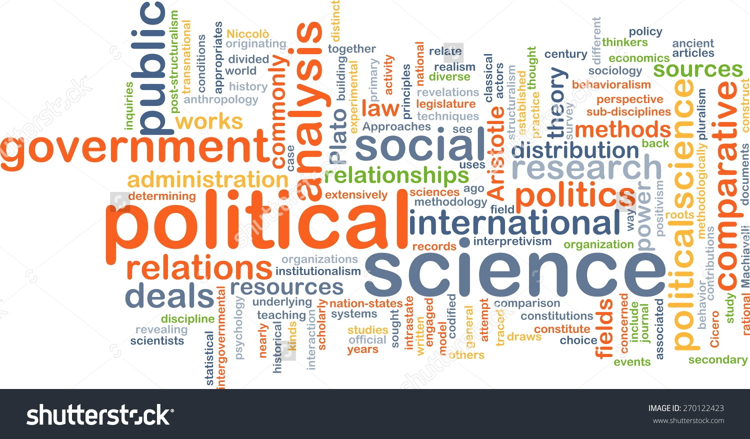 Political clipart political science Science clipartsgram Clipart Political Science