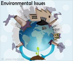 Problem clipart polluted Air Bad China Pinterest Plastic
