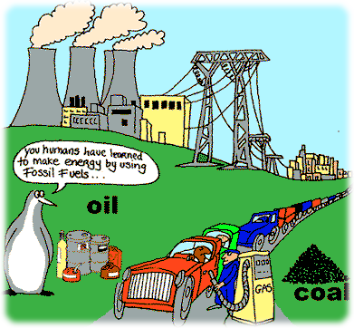 Atmosphere clipart fossil fuel Using fossil fuels Guide Energy