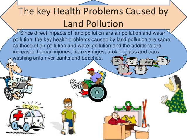 Problem clipart earth pollution Land social The Problems 18
