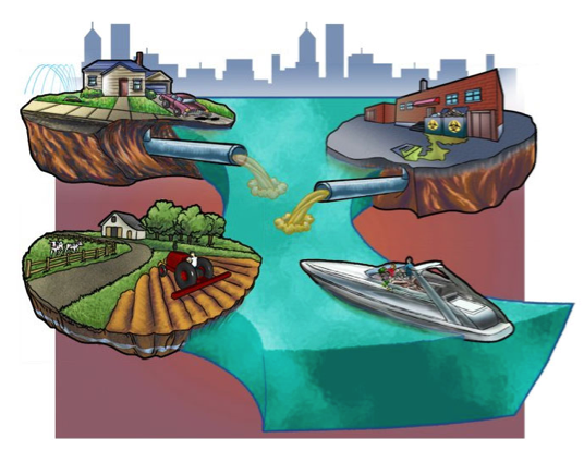 Marina clipart polluted city You Ocean Polluted Ocean Credit: