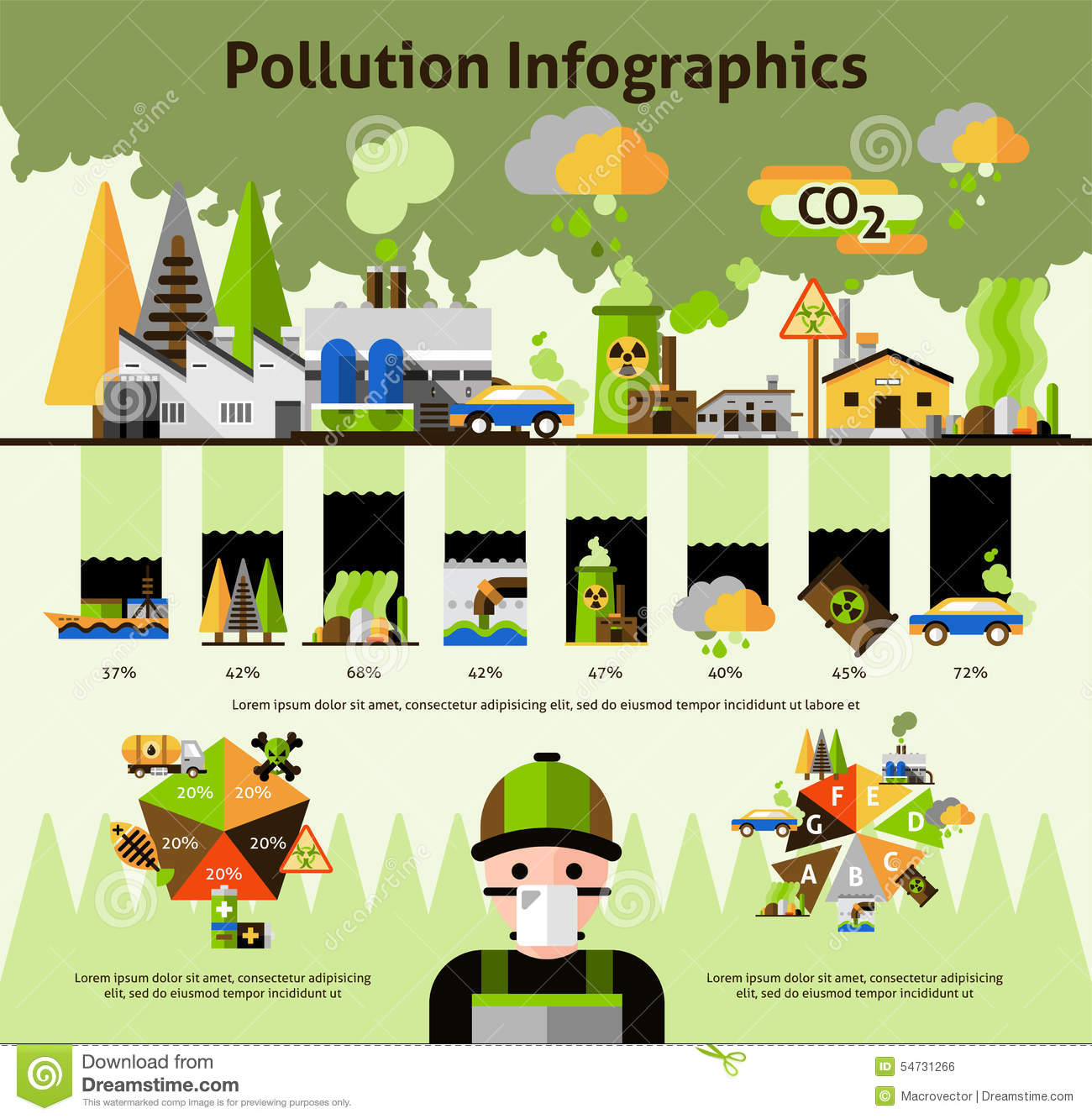 Problem clipart polluted Environment (32+) Environment Clipart Gallery