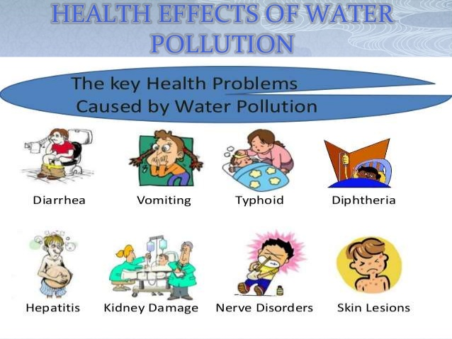 Pollution clipart sea pollution Pollution ppt Turn Water water