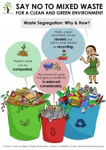 Pollution clipart waste segregation FINAL segregation Materials poster Waste