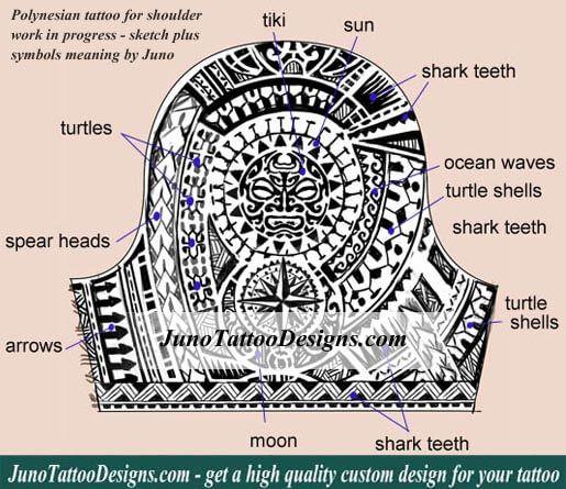 Polynesia clipart symbol meaning Tattoo symbols polynesian Best on