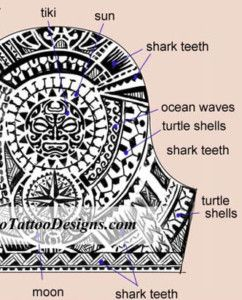 Polynesia clipart symbol meaning Tattoo tattoo polynesian Best ideas