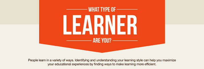 Poster clipart learning style You? Style Discover Learning World