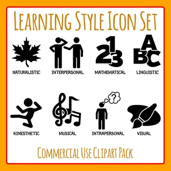 Poster clipart learning style Set Clipart Clip Learning Hidesy's